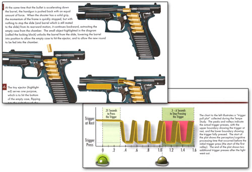 Concealed Carry Fundamentals